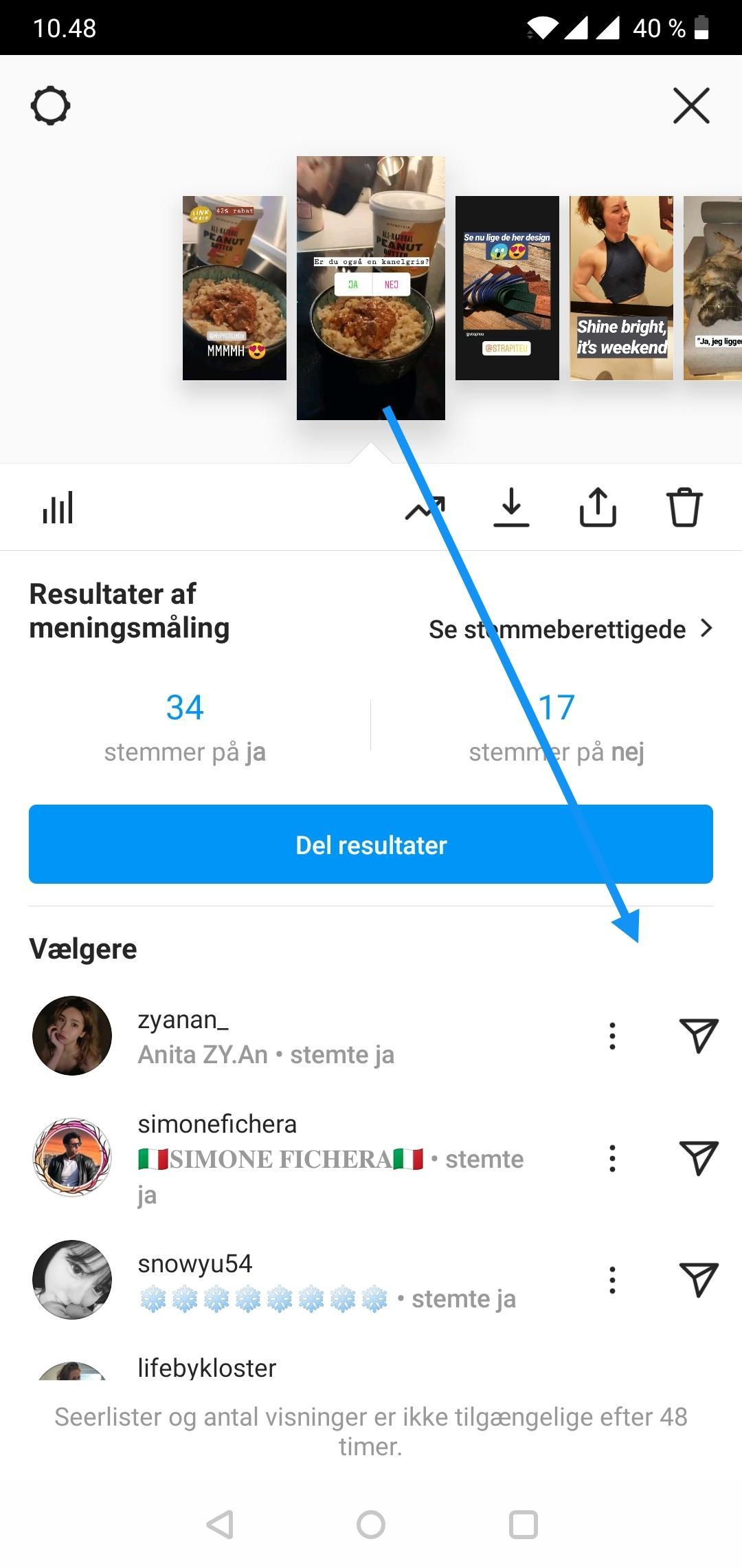 Instagram indblik
